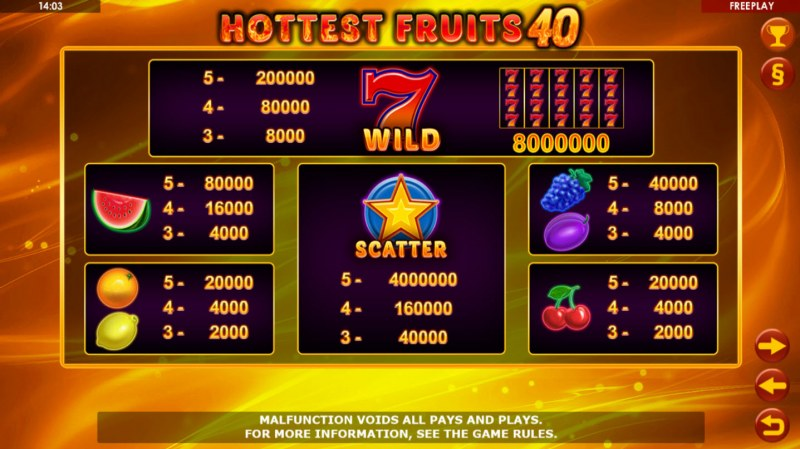 Hottest Fruits 40 :: Paytable