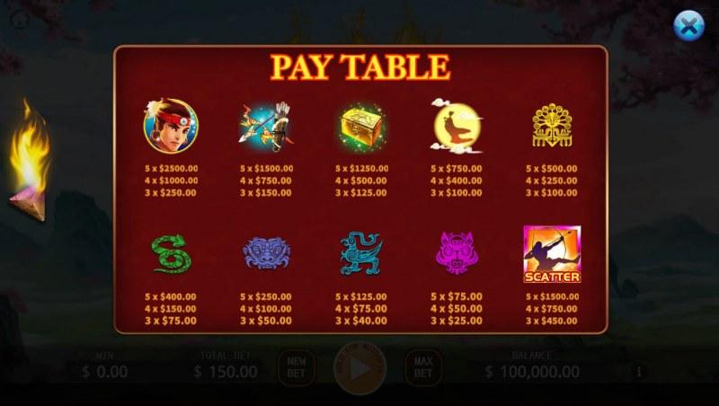 Hou Yi :: Paytable