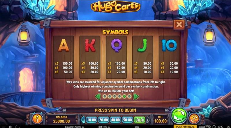 Hugo Carts :: Paytable - Low Value Symbols