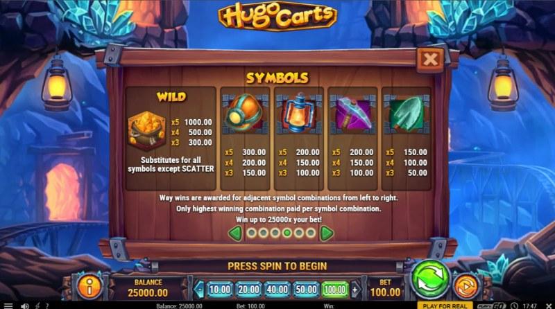 Hugo Carts :: Paytable - High Value Symbols