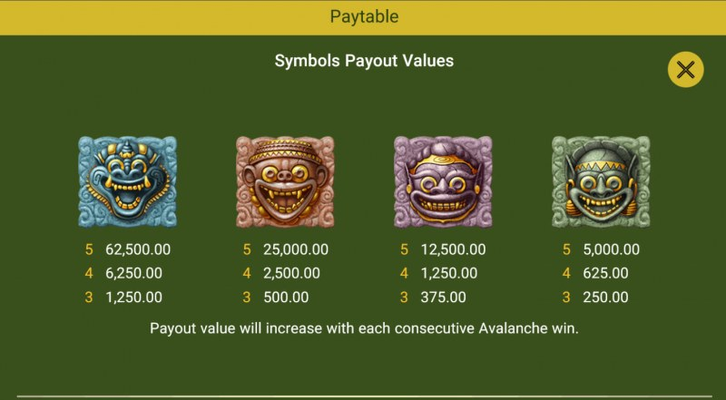 Hugon Quest :: Paytable - High Value Symbols