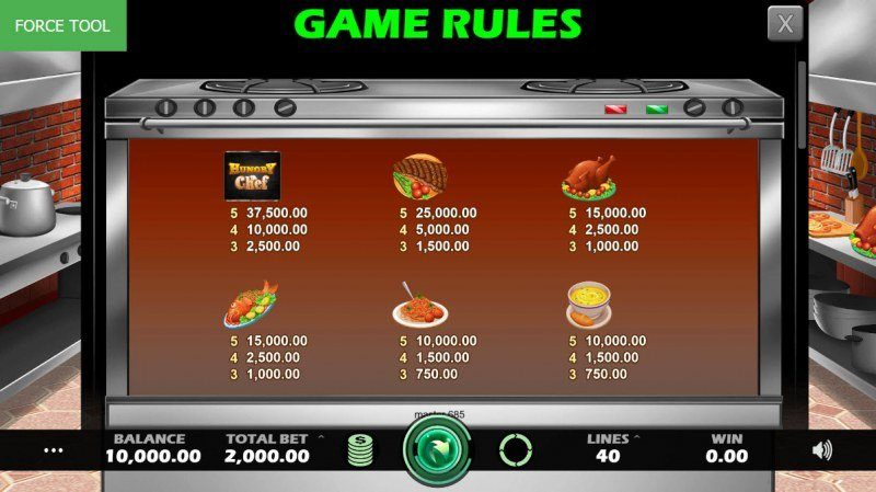 Hungry Chef :: Paytable - High Value Symbols