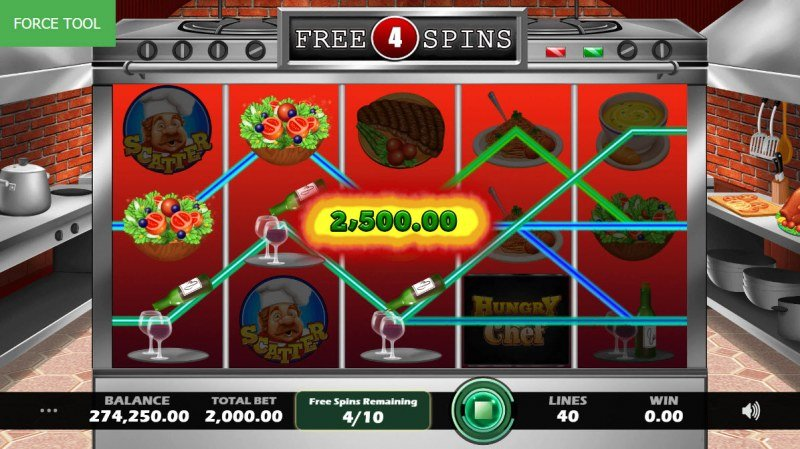 Hungry Chef :: Free Spins Game Board