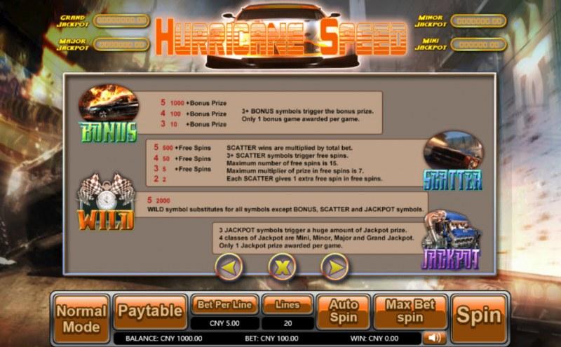 Hurricane Speed :: Bonus, Jackpot, Scatter and Wild Rules