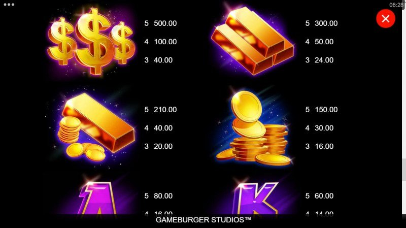 Hyper Gold Link & Win :: Paytable - High Value Symbols