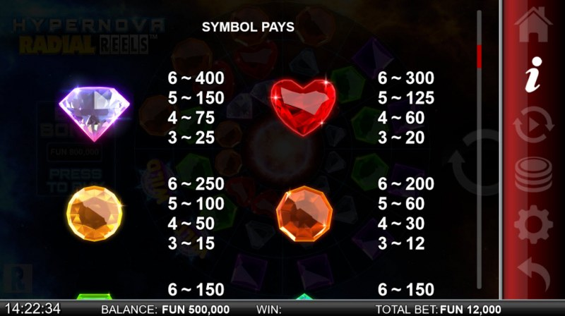 Hypernova Radial Reels :: Paytable - High Value Symbols