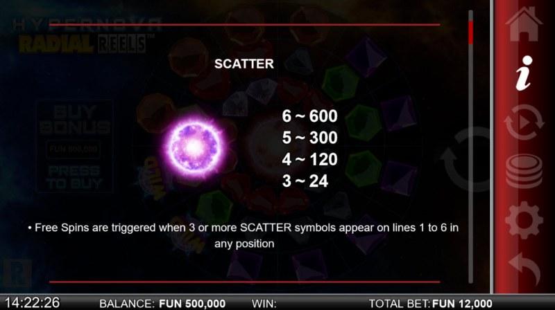 Hypernova Radial Reels :: Scatter Symbol Rules