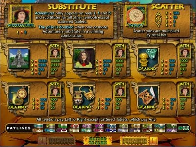 Slots.com featuring the Video Slots Hidden Riches with a maximum payout of $250,000