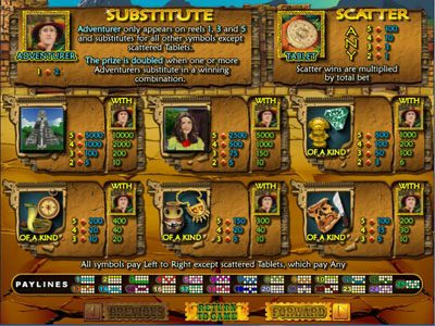 Ruby Slots featuring the Video Slots Hidden Riches with a maximum payout of $250,000