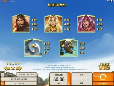 Lucky Bets featuring the Video Slots Hidden Valley with a maximum payout of $9,000