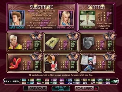 Planet7 Oz featuring the Video Slots High Fashion with a maximum payout of $250,000