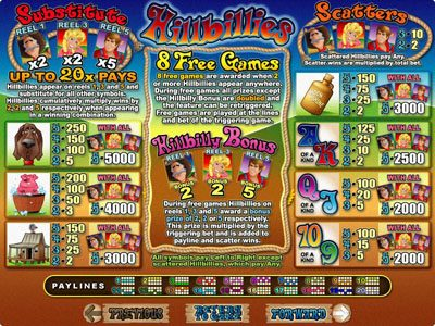Play slots at True Blue Casino: True Blue Casino featuring the Video Slots Hillbillies with a maximum payout of $250,000