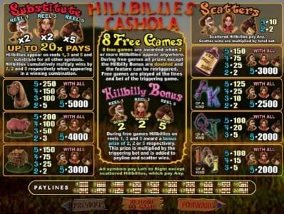 Play slots at Uptown Aces: Uptown Aces featuring the Video Slots Hillbillies Cashola with a maximum payout of $250,000