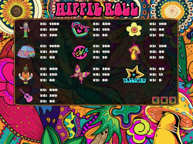 Venetian featuring the Video Slots Hippie Roll with a maximum payout of $24,000