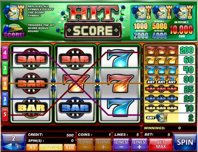 Play slots at X-Bet: X-Bet featuring the Video Slots Hit Score with a maximum payout of $20,000