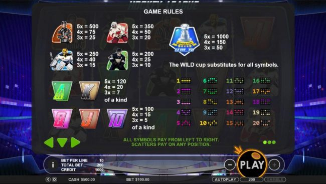 Win Paradise featuring the Video Slots Hockey League with a maximum payout of $5,000
