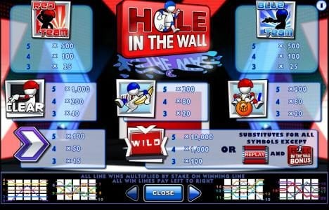 770Red featuring the Video Slots Hole in the Wall with a maximum payout of $37,500