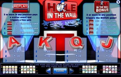 Bonus Feature and Free Spins Feature Rules