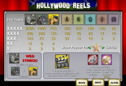 Spin Station featuring the Video Slots Hollywood Reels with a maximum payout of $62,500