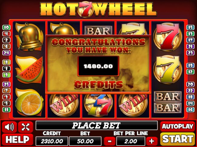 Venetian featuring the Video Slots Hot 7 Wheel with a maximum payout of $37,500