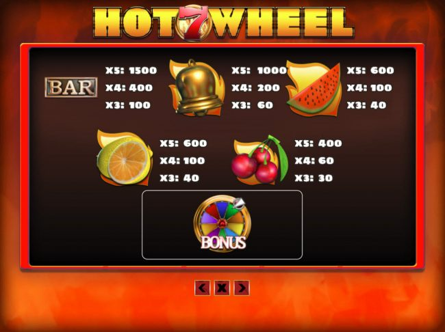 Play slots at Venetian: Venetian featuring the Video Slots Hot 7 Wheel with a maximum payout of $37,500