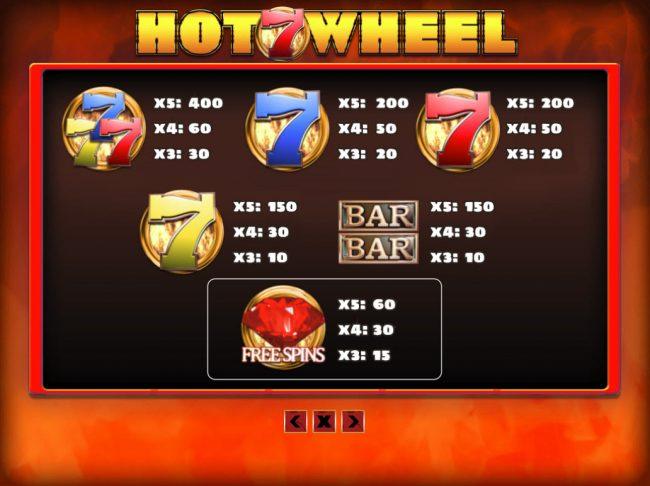 Poker Dealer In St. Louis, Mo - Salaries - Glassdoor Slot Machine
