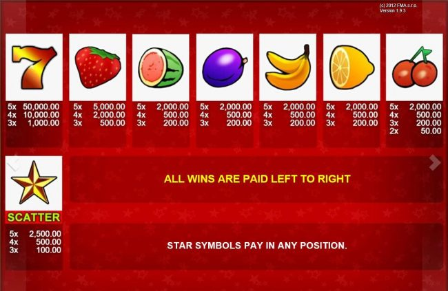 Hot Fruits :: Paytable