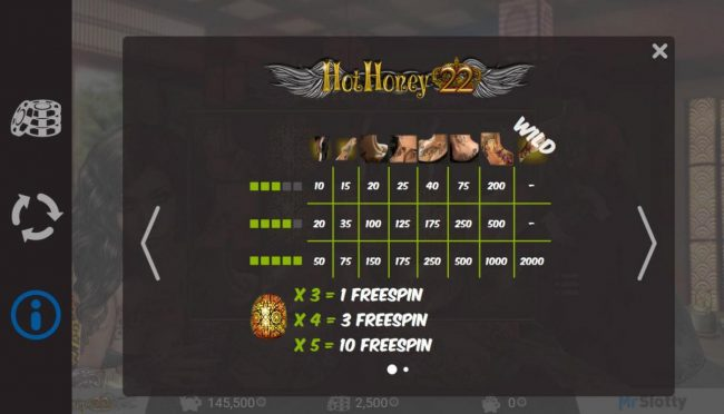 Campeon featuring the Video Slots Hot Honey 22 with a maximum payout of $200,000
