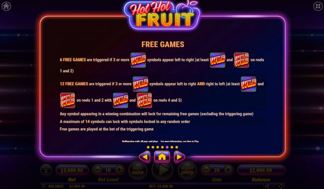 Hot Hot Fruit ::