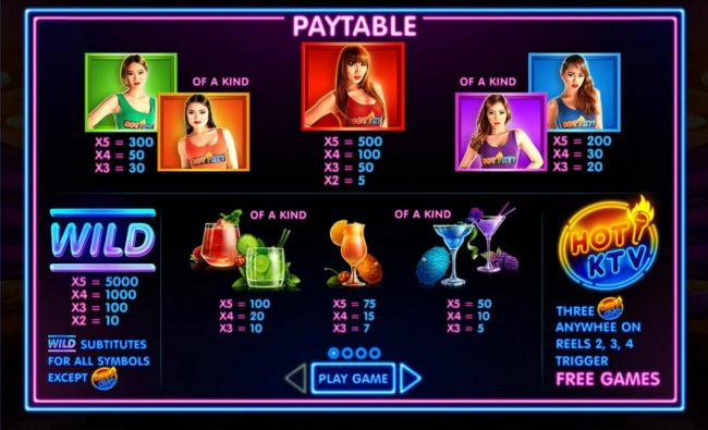 Rey8 featuring the Video Slots Hot KTV with a maximum payout of $100,000