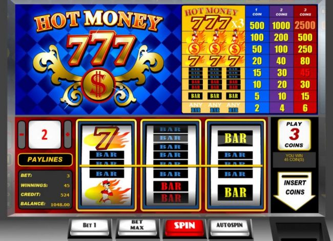 Casdep featuring the Video Slots Hot Money with a maximum payout of $15,000