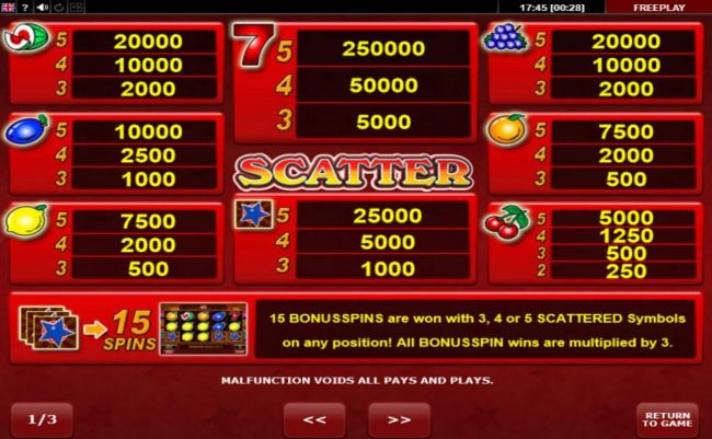 Play slots at Casinia: Casinia featuring the Video Slots Hot Scatter with a maximum payout of $25,000