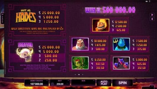 VipSpel featuring the Video Slots Hot as Hades with a maximum payout of $500,000