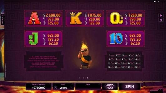 All British featuring the Video Slots Hot as Hades with a maximum payout of $500,000