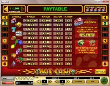 Moon Games featuring the Video Slots Hot Cash with a maximum payout of $45,000