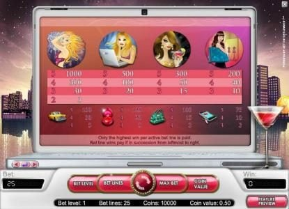 Dragonara featuring the Video Slots Hot City with a maximum payout of $20,000