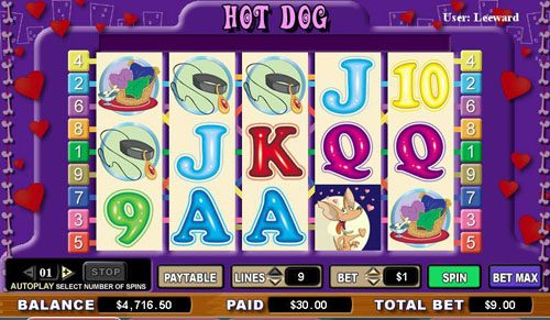 Play slots at Rizk: Rizk featuring the video-Slots Hot Dog with a maximum payout of 8,000x