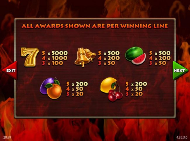 Slots Angel featuring the Video Slots Hot Frootastic with a maximum payout of $250,00