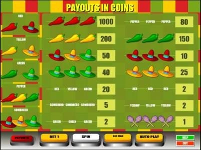 slot symbols paytable. win up to 12000 coins when you bet max coins