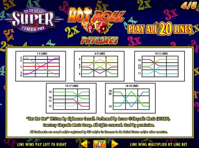 Kerching featuring the Video Slots Hot Roll Super Times Pay with a maximum payout of $250,000