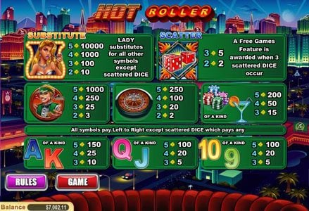 Play slots at Lincoln: Lincoln featuring the Video Slots Hot Roller with a maximum payout of $100,000
