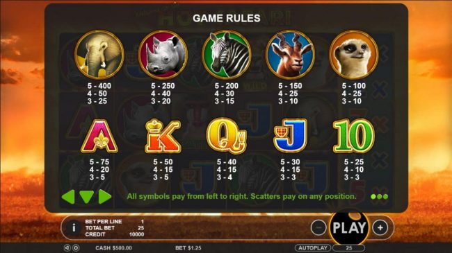 Slot game symbols paytable - All symbols pay from left-to-right. Scatter pays on any position