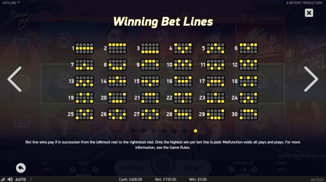 10Bet featuring the Video Slots Hotline with a maximum payout of $60,000