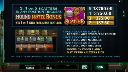CasinoUK featuring the Video Slots Hound Hotel with a maximum payout of $550,000