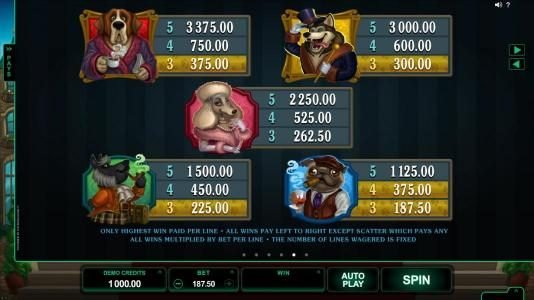 Casino Mate featuring the Video Slots Hound Hotel with a maximum payout of $550,000