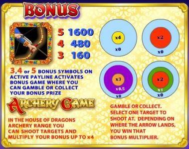 Bonus Rules