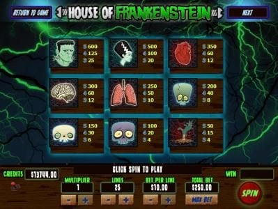 Play slots at Mission 2 Game: Mission 2 Game featuring the Video Slots House Of Frankenstein with a maximum payout of Jackpot