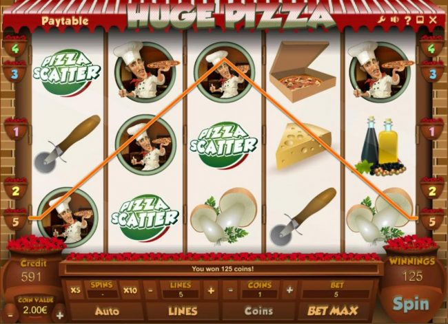 Wicked Bet featuring the Video Slots Huge Pizza with a maximum payout of $10,000
