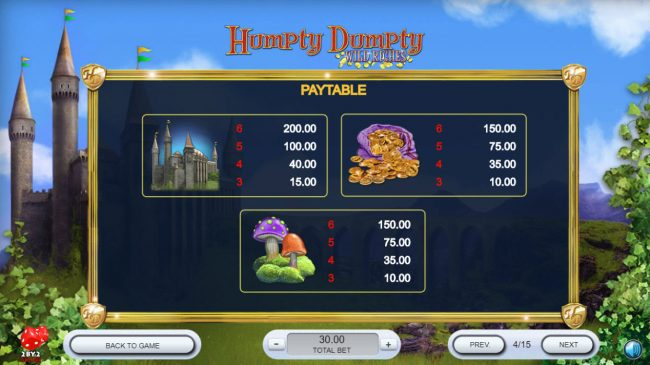 Dragonara featuring the Video Slots Humpty Dumpty Wild Riches with a maximum payout of $120,000