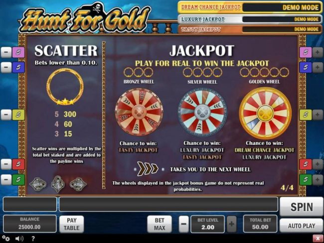 Hunt for Gold :: Jackpot Feature Rules